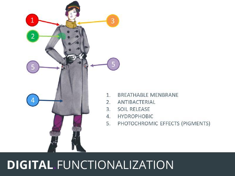 Digital_Functionalization_001.jpg